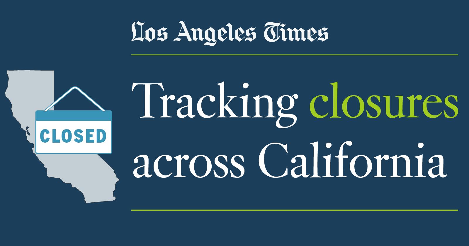 Tracking Closures